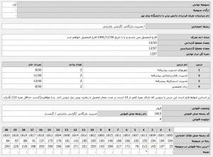نمونه کارنامه کارشناسی ارشد فراگیر مدیریت بازگانی - بازاریابی