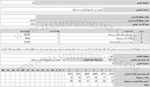 نمونه کارنامه ارشد فراگیر کامپیوتر نرم افزار 92